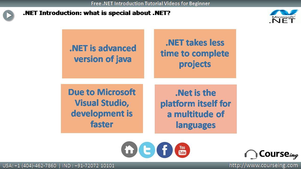 What is Special About Dot Net