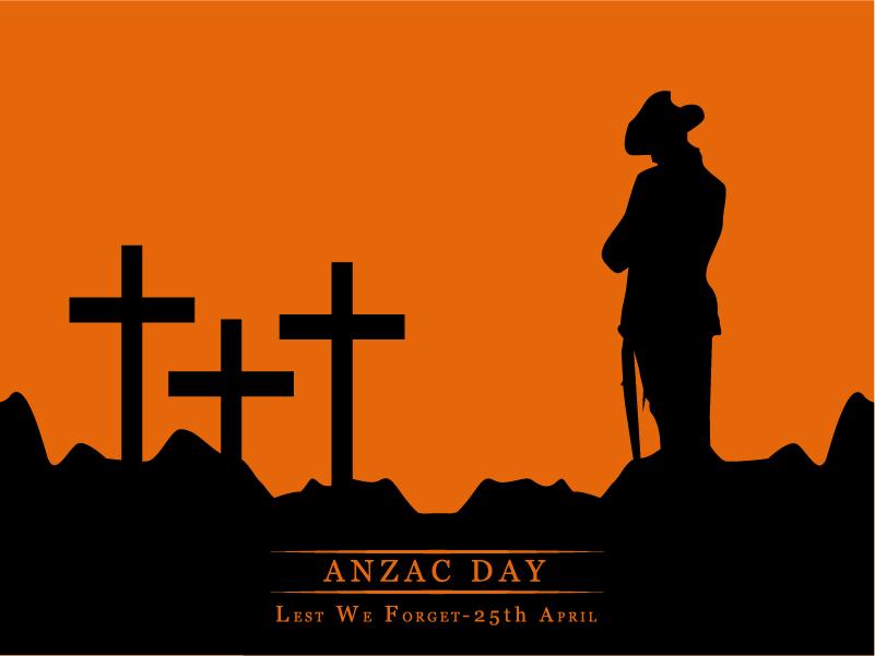 Anzac Day 2020 Perth