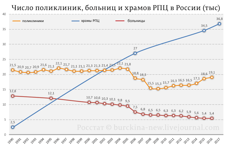 До чего дошел прогресс: в РПЦ массовая роботизация
