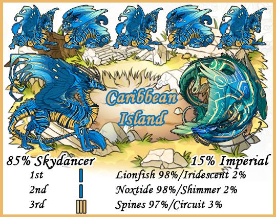 Caribbean%20Island.png