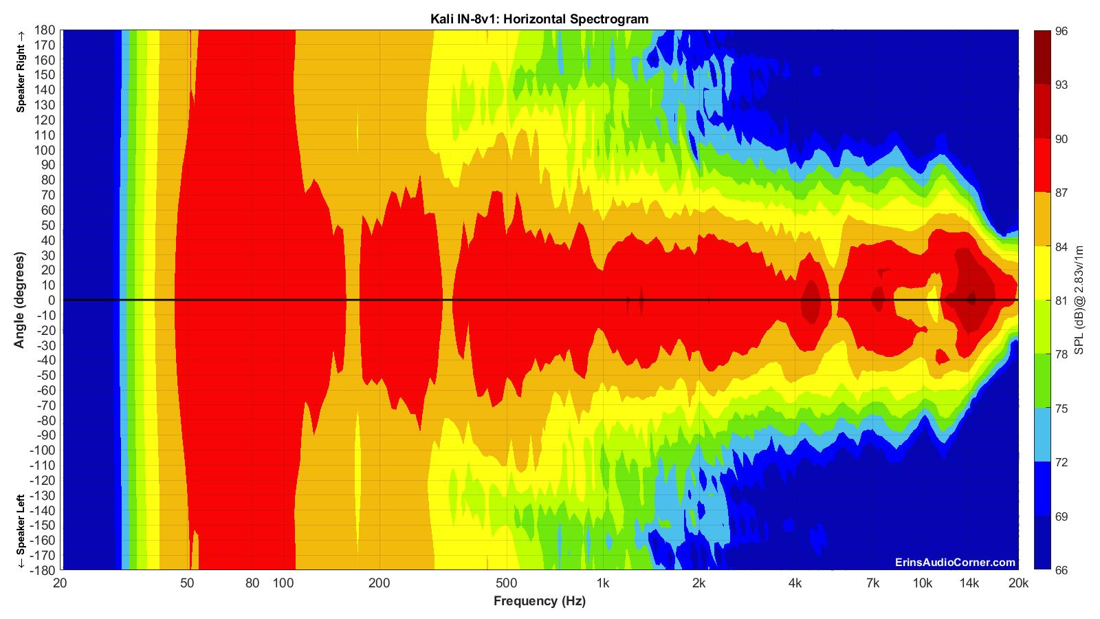 Kali%20IN-8v1_Horizontal_Spectrogram_Full.png