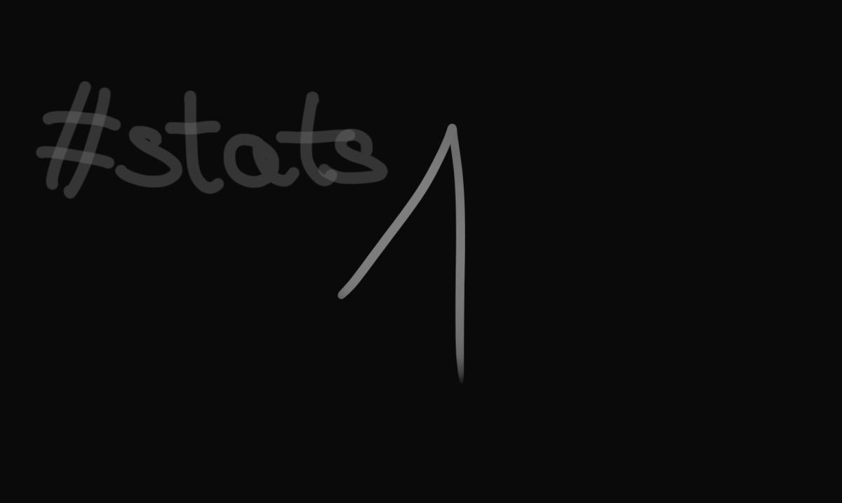 Jak zmienić rozmiar statystyk?