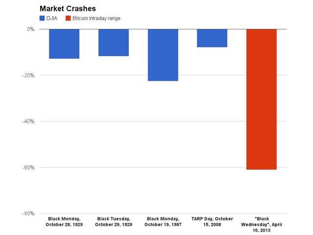 Market Cap Nvidia