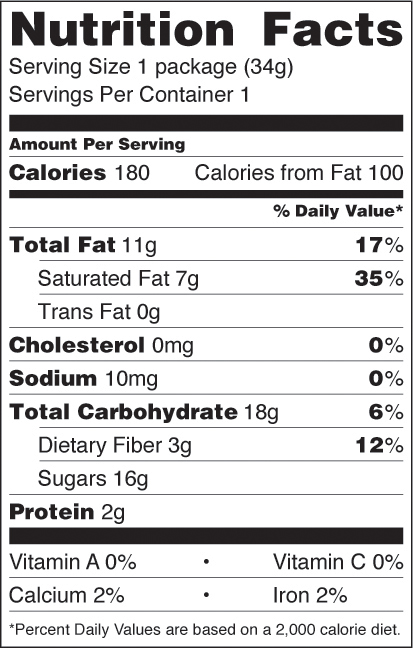 Dark Chocolate Peppermint Candy nutrition facts