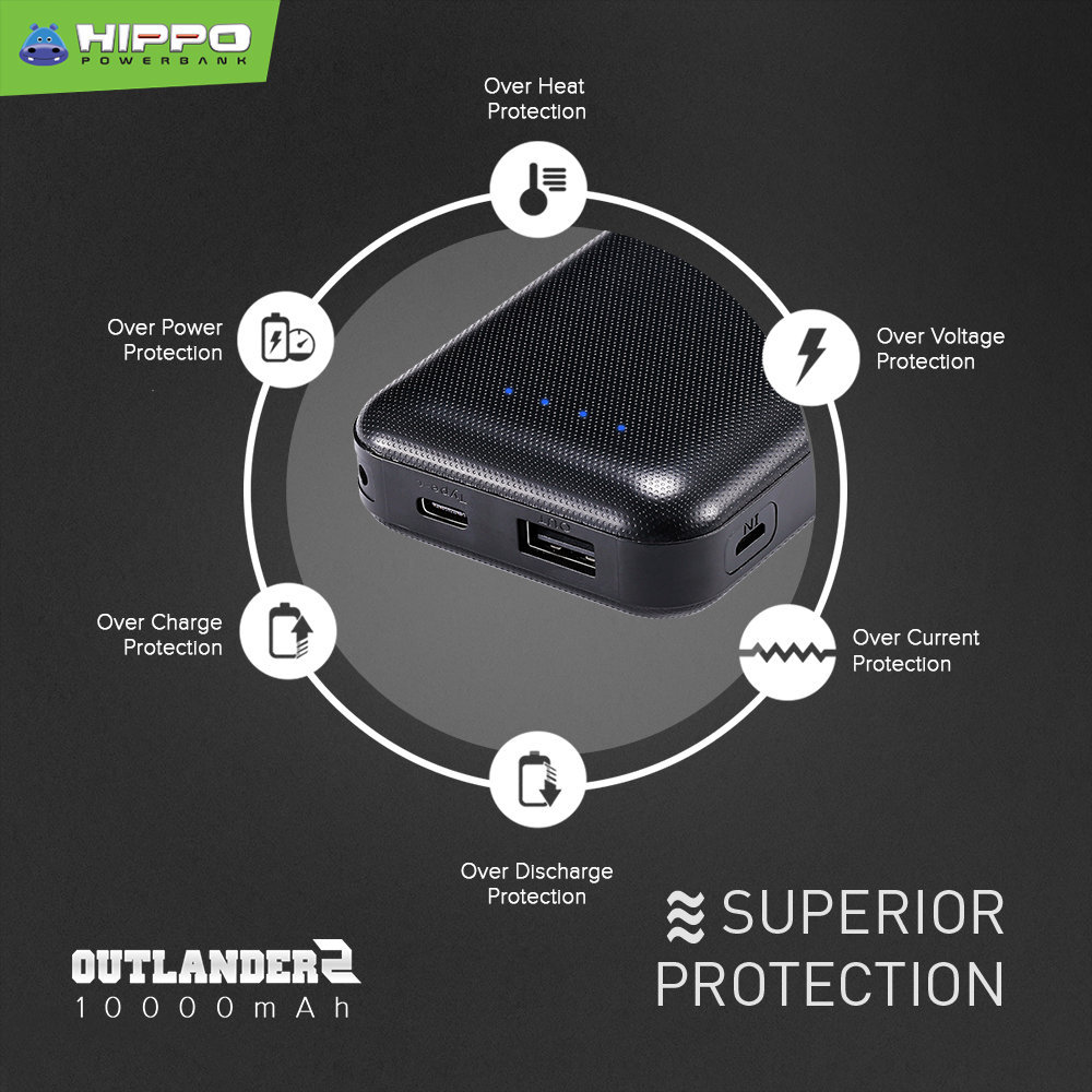 Perlindungan Yang Smart Pada Hippo Outlander2 Compact