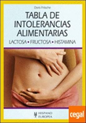 Tabla de intolerancias alimentarias . Lactosa, fructosa, histamina
